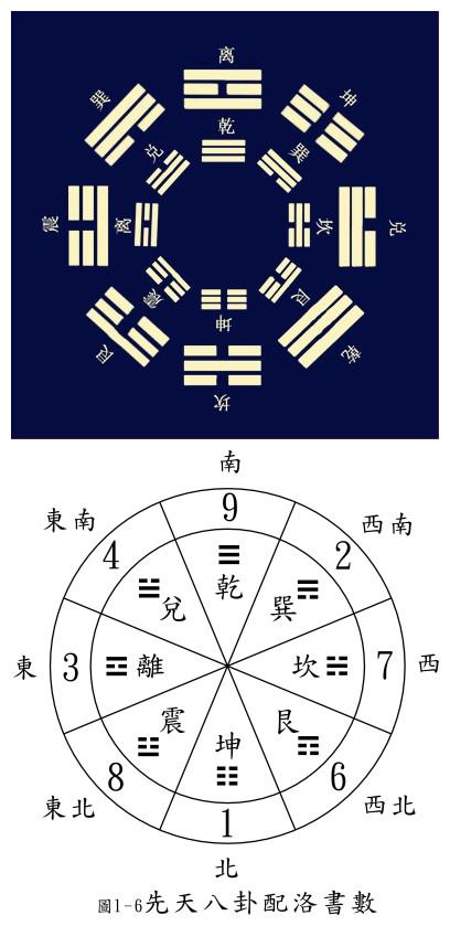 Master Soon Feng Shui 2014