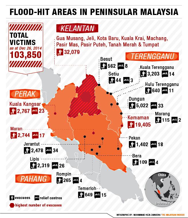 Flood 2014 in Malaysia