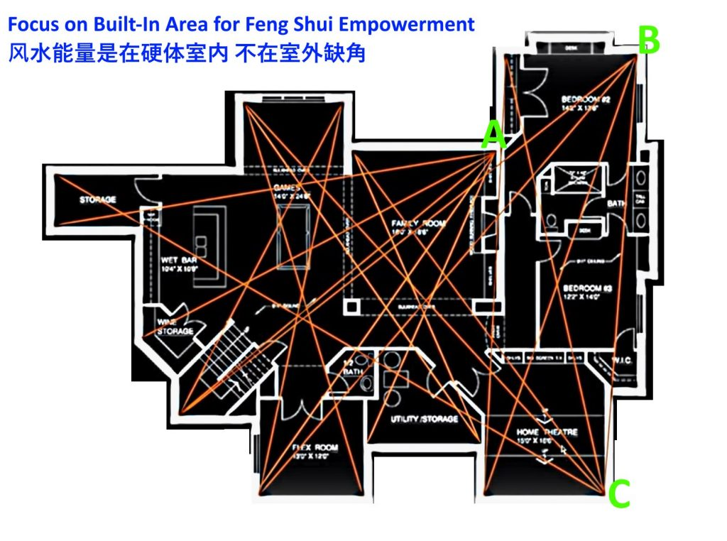Feng Shui Power corner