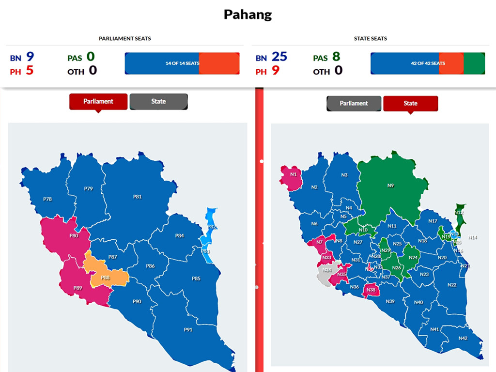Parliament & State Seats in Pahang 2018