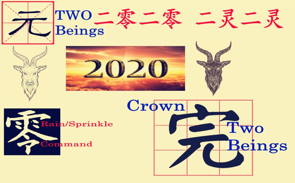 2020 & New World Order