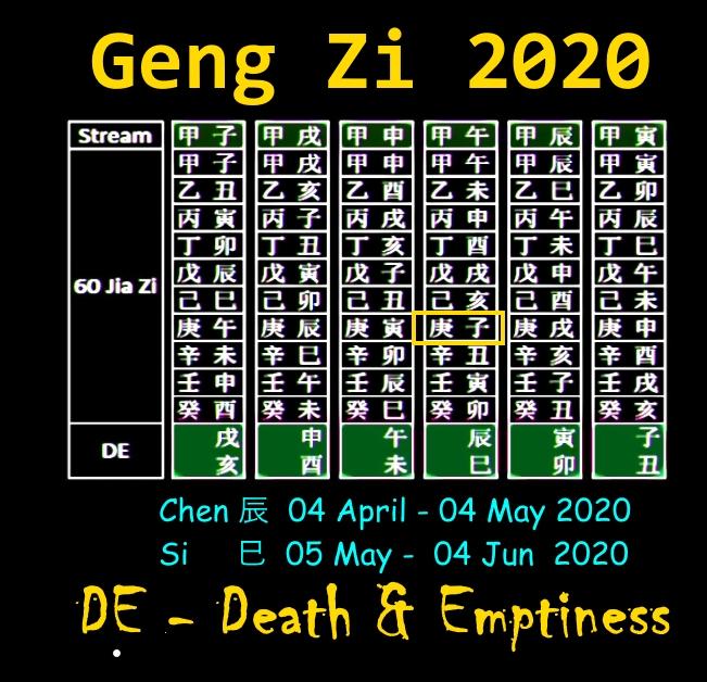 Death & Emptiness Month Chen & Si