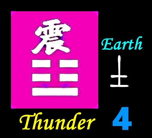 Year 2020 Thunder