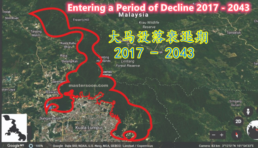 Malaysia Destiny Beyond 2020 by Master Soon