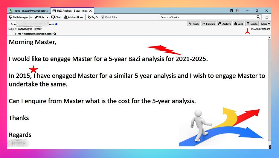 Career Planning 2021 - 2025