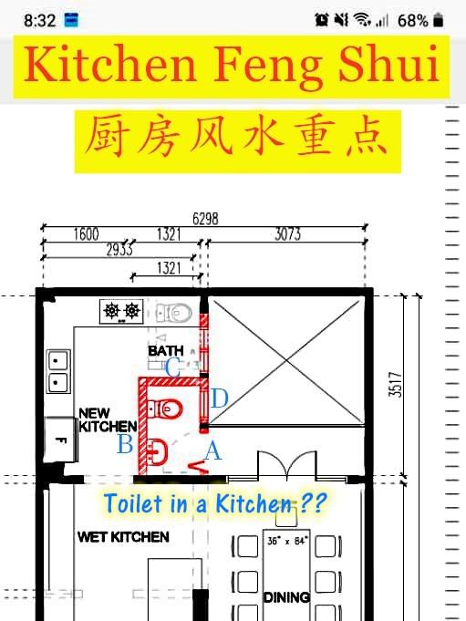 Kitchen Feng Shui 2020