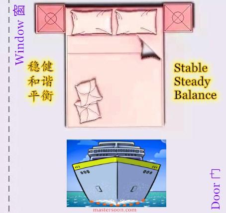 Bed Feng Shui 2020